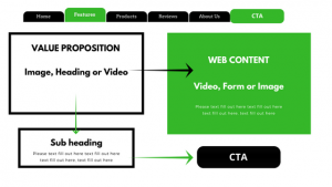 Improve Your Online Results With CRO Strategy